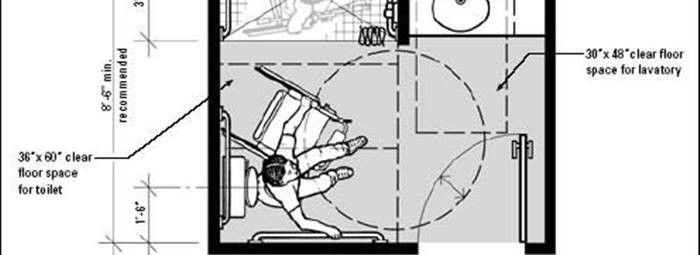 diseño de baños para discapacitados y minusvalidos