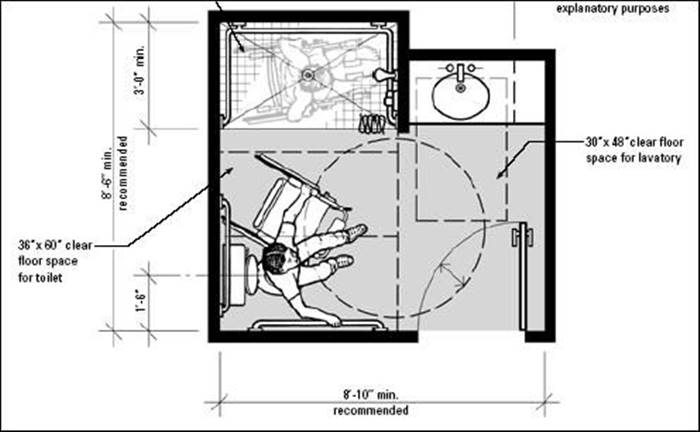 diseño-de-baños-para-discapacitados-barcelo-cuarto-de-baño ...