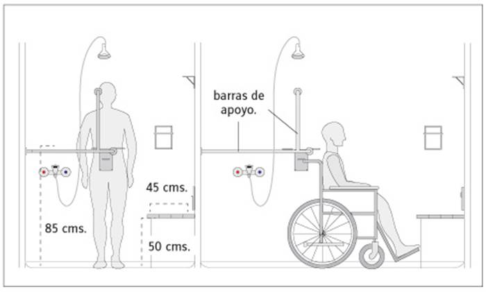 Baño Adaptado Minusvalidos:Diseño de baños para minusválidos y discapacitados ¿Qué debes