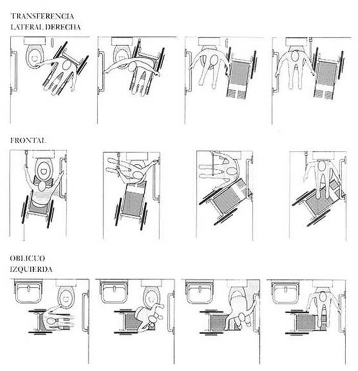 cuartos de baño adaptados para minusvalidos:Puertas y dimensiones del ...