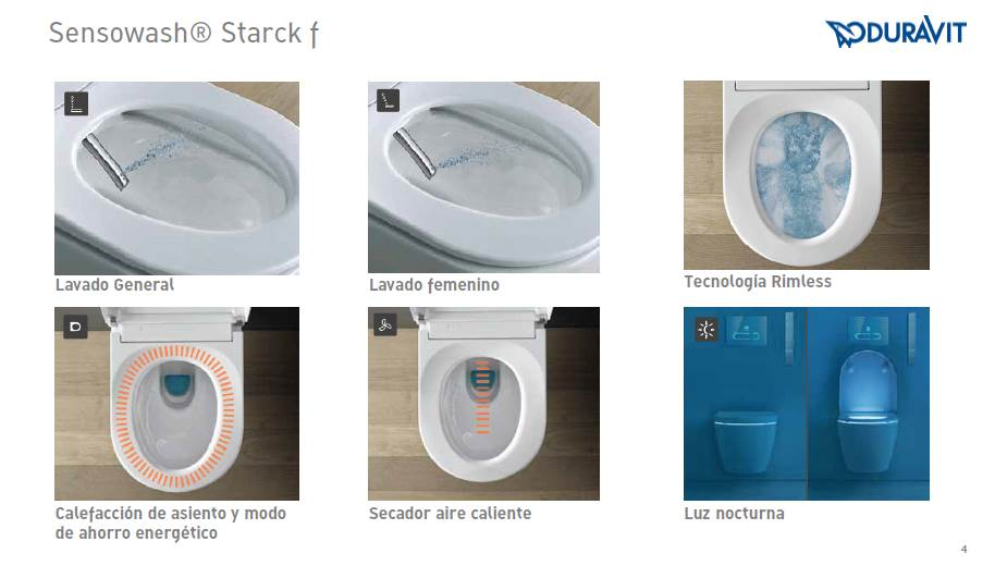 asiento tapa wc duravit